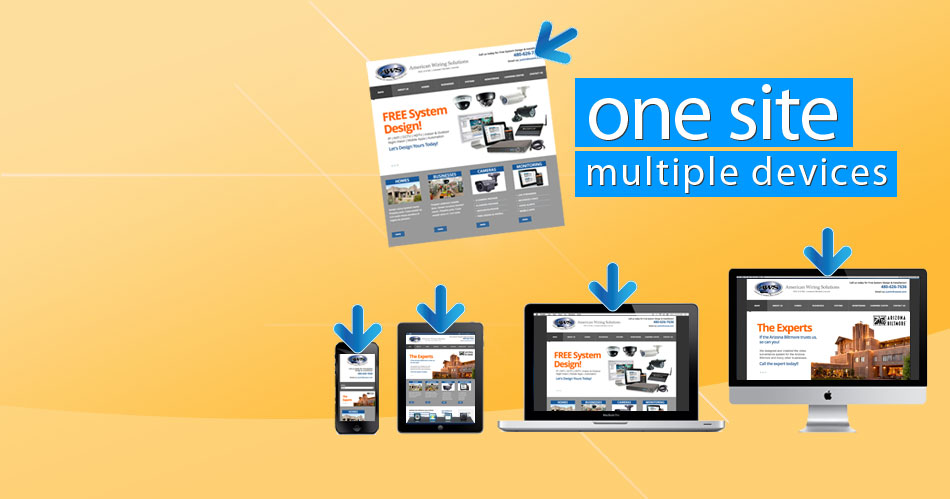 All In One Website Design: phones, laptops, tablets & more